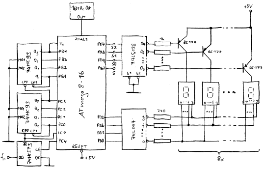 Frequency Counter Preamplifier Circuit : Frequency counter circuit working and applications